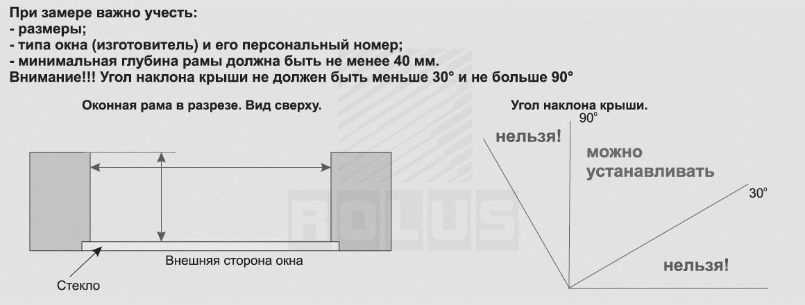Измерение рулонных штор с